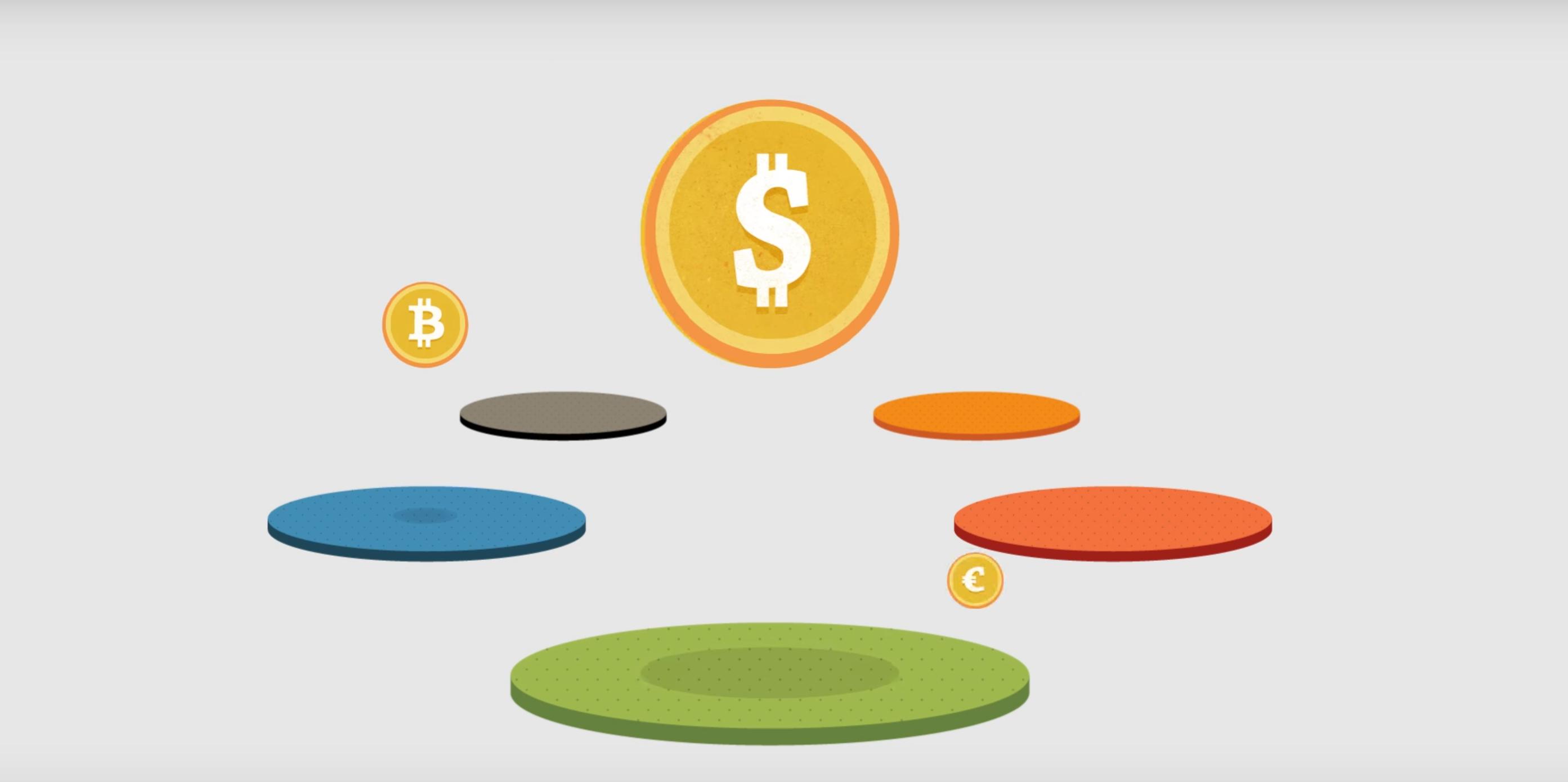 bitcoinとの両替